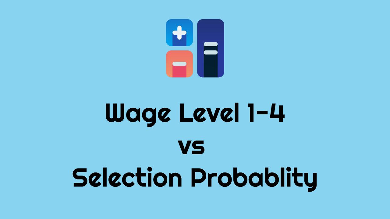 h1b lca wage level 1 2 3 4 selection probability